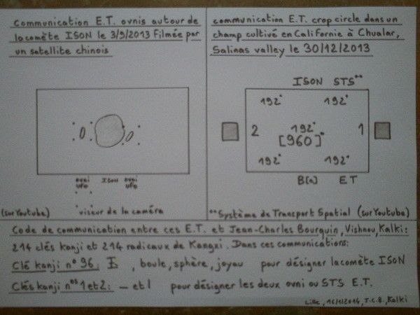 Communications E.T. à Chualar et autour de la comète ISON